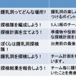 鍾乳洞ツアーshima